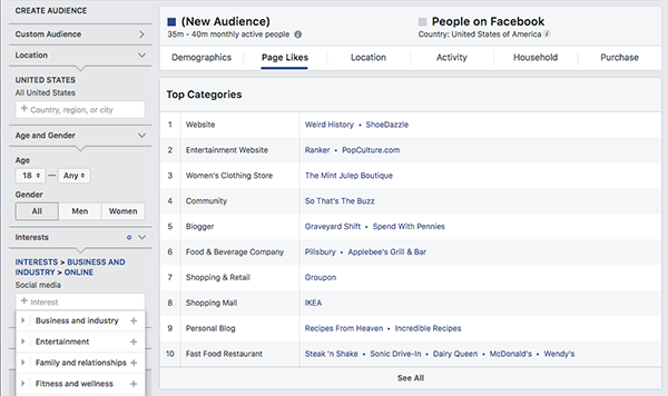 Find your audience on Facebook and social media